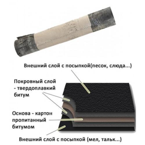 Рубероид РКК 10 м